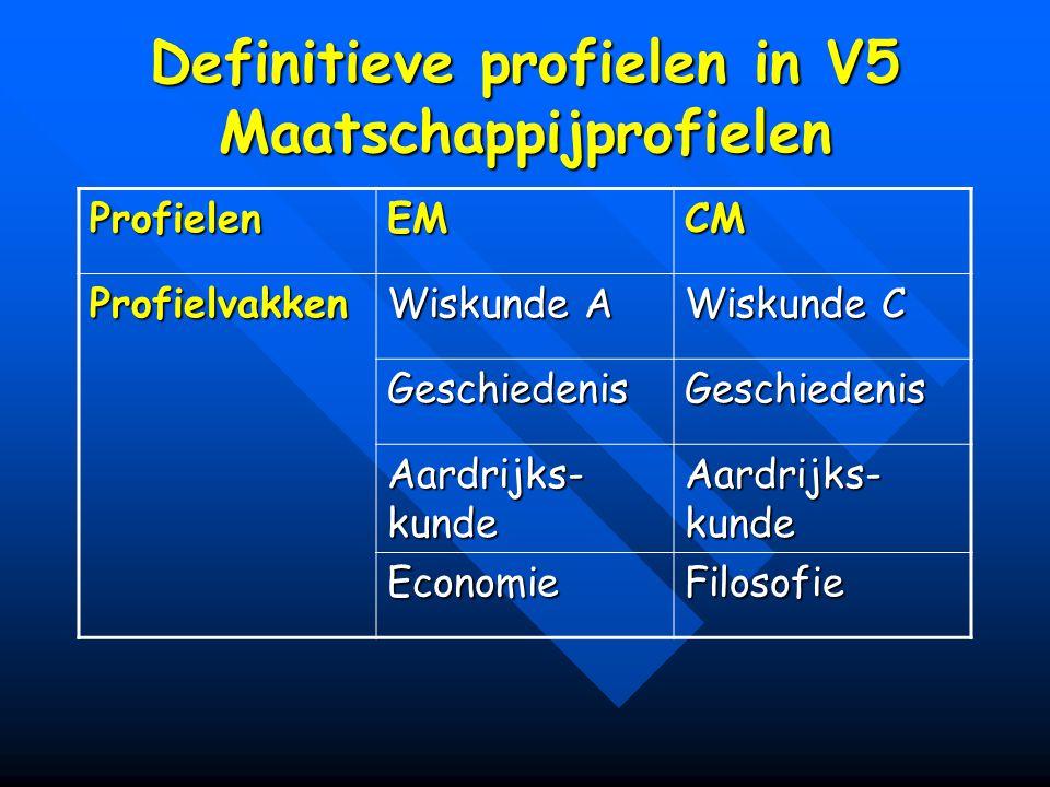 Definitieve profielen in V5 Maatschappijprofielen ProfielenEMCM Profielvakken Wiskunde A Wiskunde C GeschiedenisGeschiedenis Aardrijks- kunde EconomieFilosofie