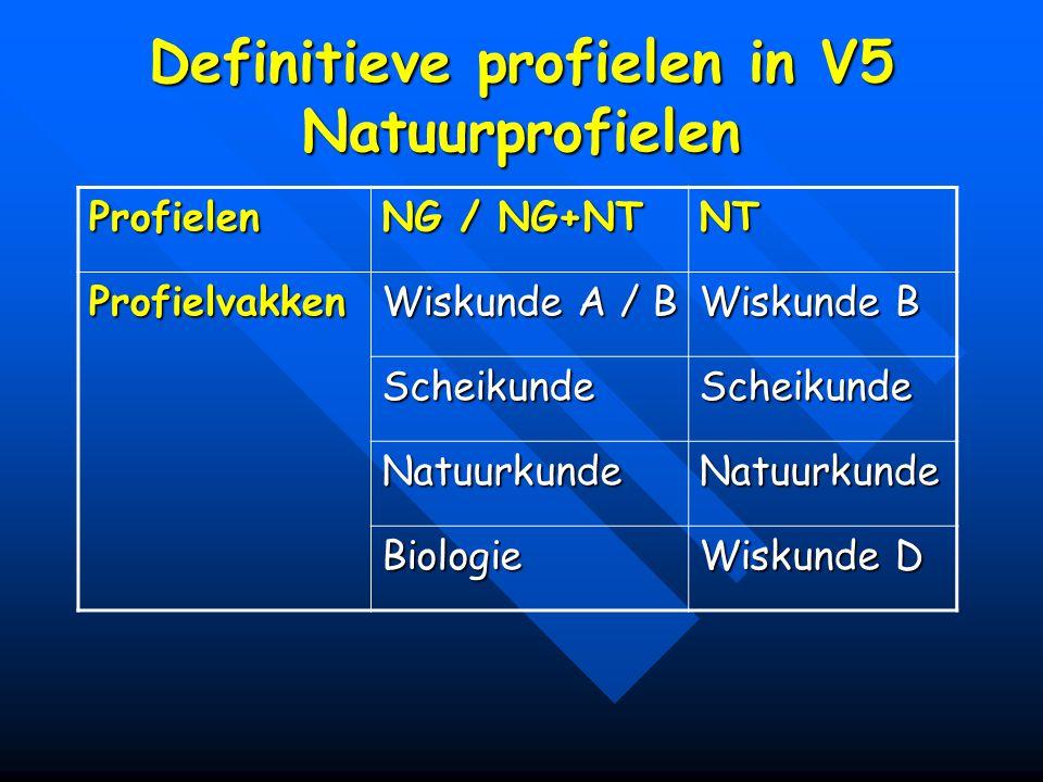 Definitieve profielen in V5 Natuurprofielen Profielen NG / NG+NT NT Profielvakken Wiskunde A / B Wiskunde B ScheikundeScheikunde NatuurkundeNatuurkunde Biologie Wiskunde D