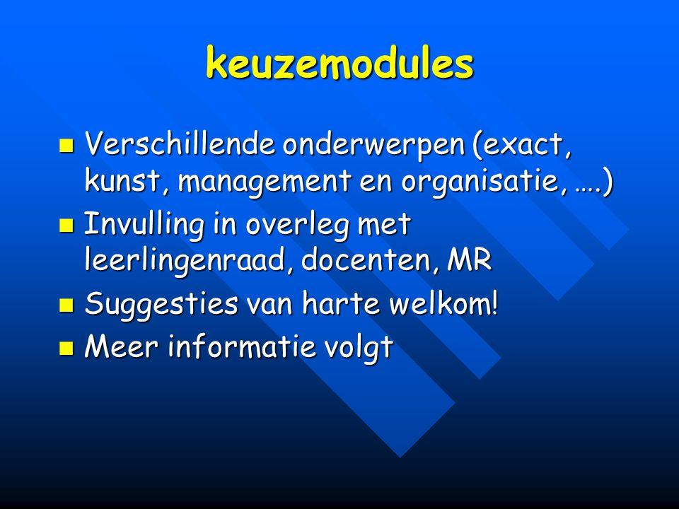 keuzemodules Verschillende onderwerpen (exact, kunst, management en organisatie, ….) Verschillende onderwerpen (exact, kunst, management en organisati