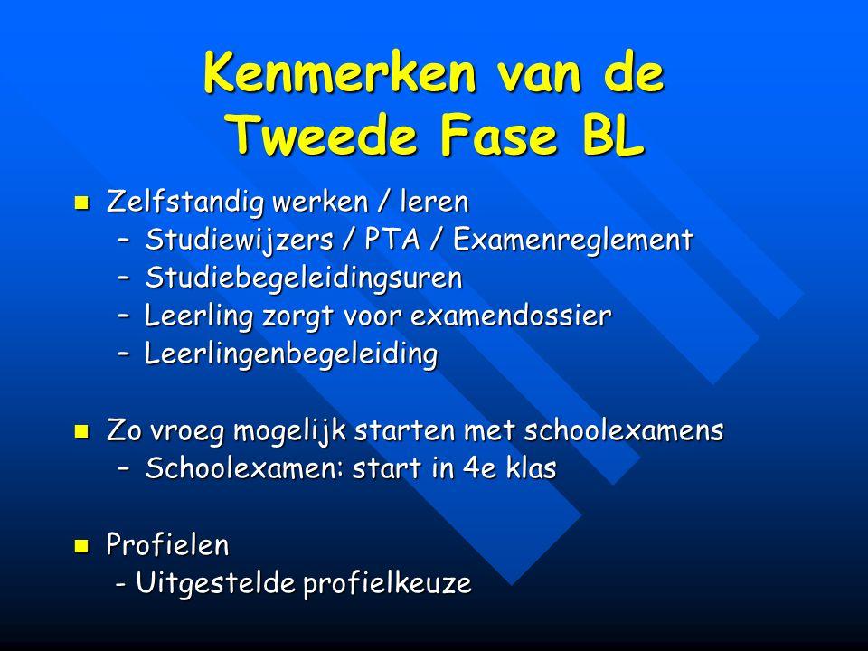 Kenmerken van de Tweede Fase BL Zelfstandig werken / leren Zelfstandig werken / leren –Studiewijzers / PTA / Examenreglement –Studiebegeleidingsuren –