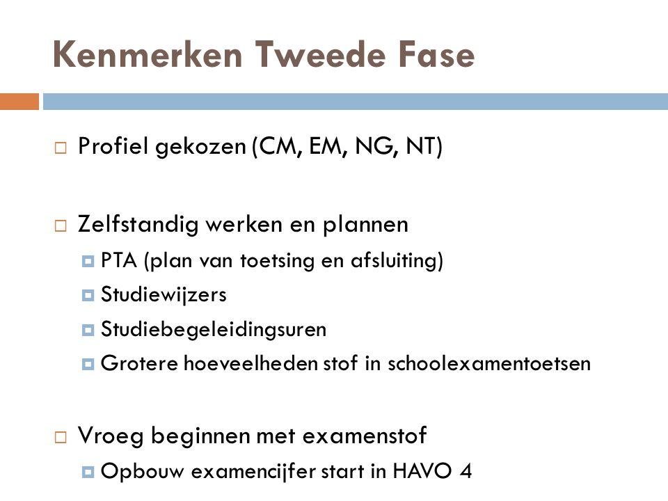 Kenmerken Tweede Fase  Profiel gekozen (CM, EM, NG, NT)  Zelfstandig werken en plannen  PTA (plan van toetsing en afsluiting)  Studiewijzers  Stu