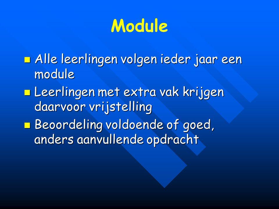 Module Alle leerlingen volgen ieder jaar een module Alle leerlingen volgen ieder jaar een module Leerlingen met extra vak krijgen daarvoor vrijstellin