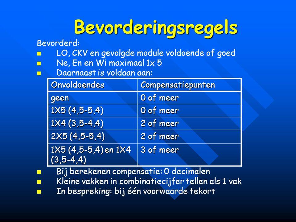 Bevorderingsregels Bevorderd: LO, CKV en gevolgde module voldoende of goed Ne, En en Wi maximaal 1x 5 Daarnaast is voldaan aan: Bij berekenen compensa