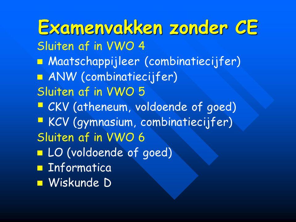 Examenvakken zonder CE Sluiten af in VWO 4 Maatschappijleer (combinatiecijfer) ANW (combinatiecijfer) Sluiten af in VWO 5   CKV (atheneum, voldoende