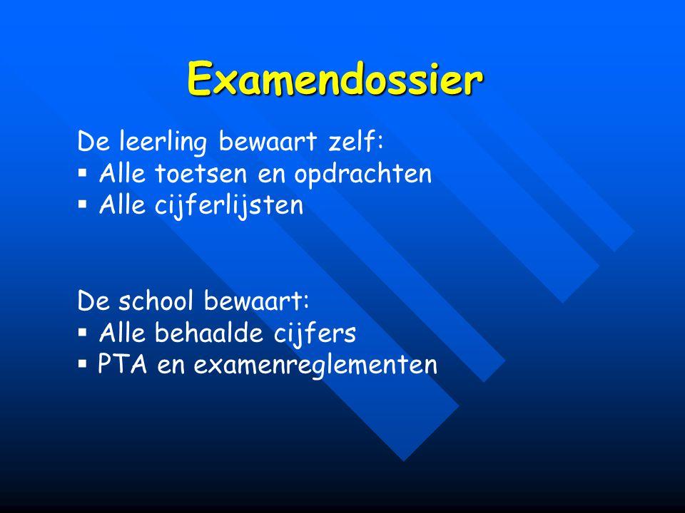 Examendossier De leerling bewaart zelf:   Alle toetsen en opdrachten   Alle cijferlijsten De school bewaart:   Alle behaalde cijfers   PTA en