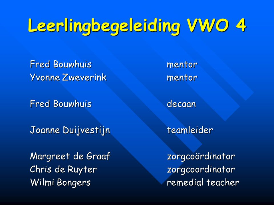 Leerlingbegeleiding VWO 4 Fred Bouwhuismentor Yvonne Zweverink mentor Fred Bouwhuisdecaan Joanne Duijvestijnteamleider Margreet de Graafzorgcoördinato