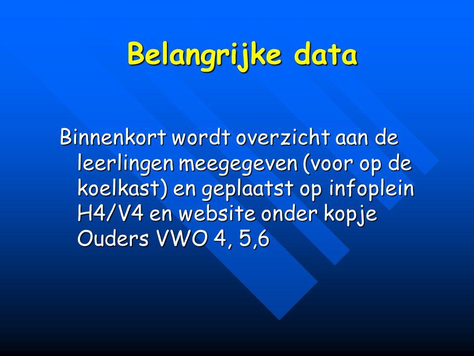 Belangrijke data Binnenkort wordt overzicht aan de leerlingen meegegeven (voor op de koelkast) en geplaatst op infoplein H4/V4 en website onder kopje