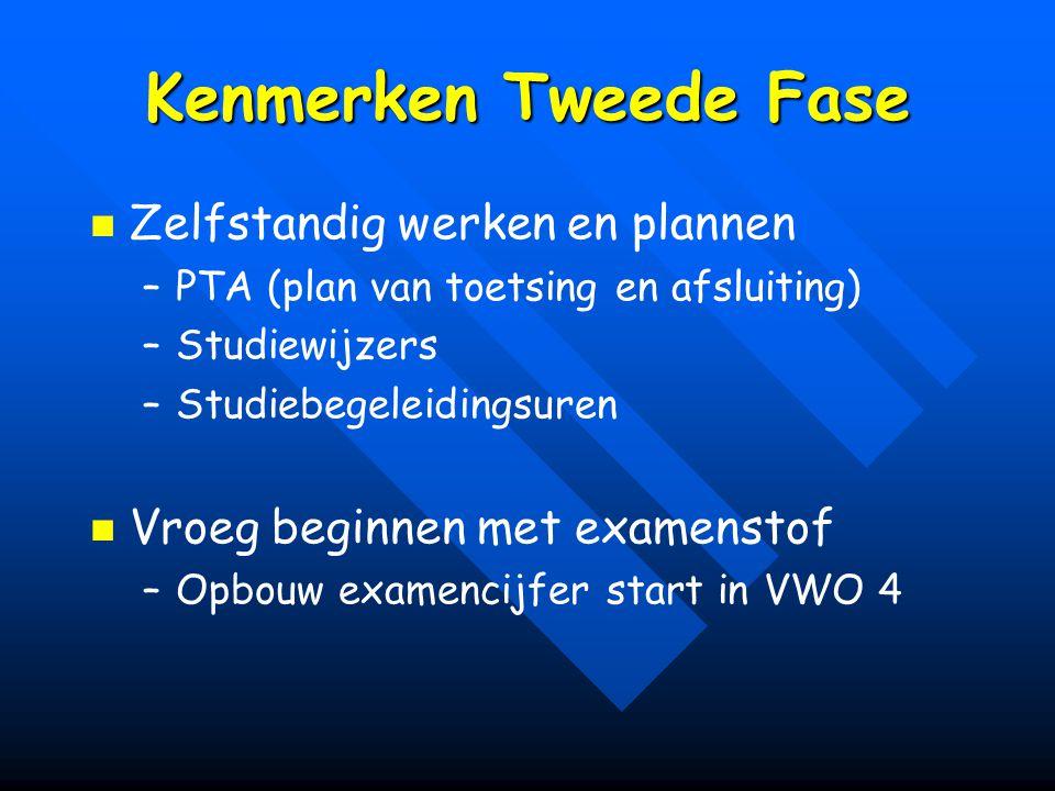 Kenmerken Tweede Fase Zelfstandig werken en plannen – –PTA (plan van toetsing en afsluiting) – –Studiewijzers – –Studiebegeleidingsuren Vroeg beginnen