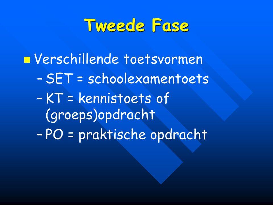 Tweede Fase Verschillende toetsvormen – –SET = schoolexamentoets – –KT = kennistoets of (groeps)opdracht – –PO = praktische opdracht