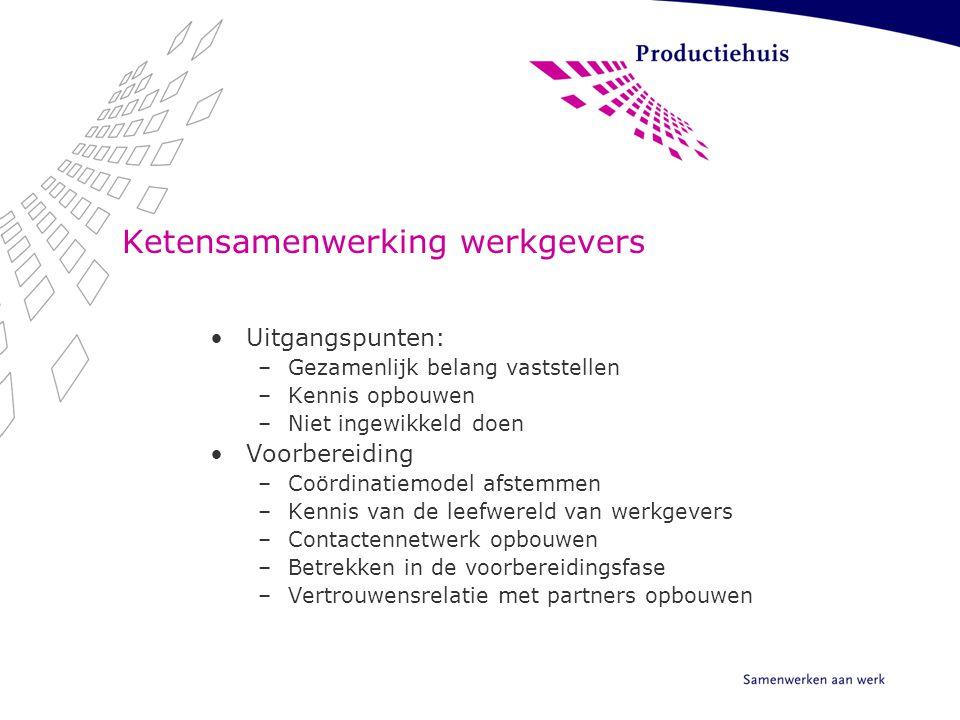 Ketensamenwerking werkgevers Uitgangspunten: –Gezamenlijk belang vaststellen –Kennis opbouwen –Niet ingewikkeld doen Voorbereiding –Coördinatiemodel a