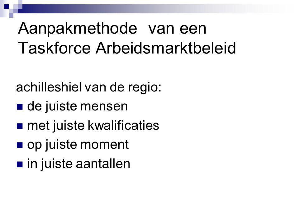 Aanpakmethode van een Taskforce Arbeidsmarktbeleid achilleshiel van de regio: de juiste mensen met juiste kwalificaties op juiste moment in juiste aantallen