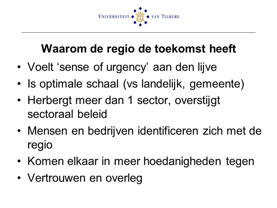 Waarom de regio de toekomst heeft Voelt 'sense of urgency' aan den lijve Is optimale schaal (vs landelijk, gemeente) Herbergt meer dan 1 sector, overs
