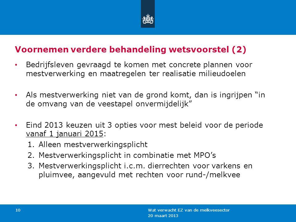 20 maart 2013 Wat verwacht EZ van de melkveesector 10 Voornemen verdere behandeling wetsvoorstel (2) Bedrijfsleven gevraagd te komen met concrete plan