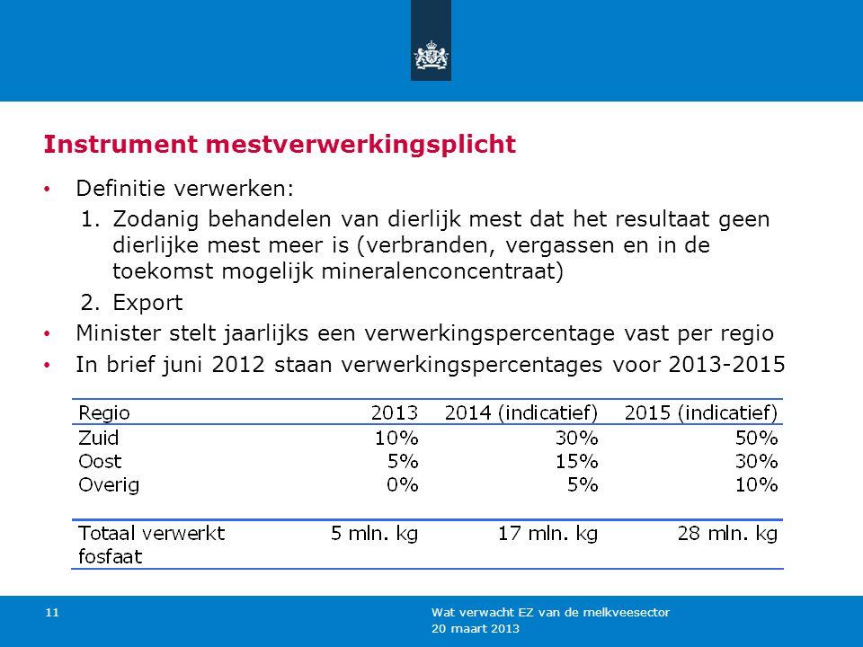 20 maart 2013 Wat verwacht EZ van de melkveesector 11 Instrument mestverwerkingsplicht Definitie verwerken: 1.Zodanig behandelen van dierlijk mest dat