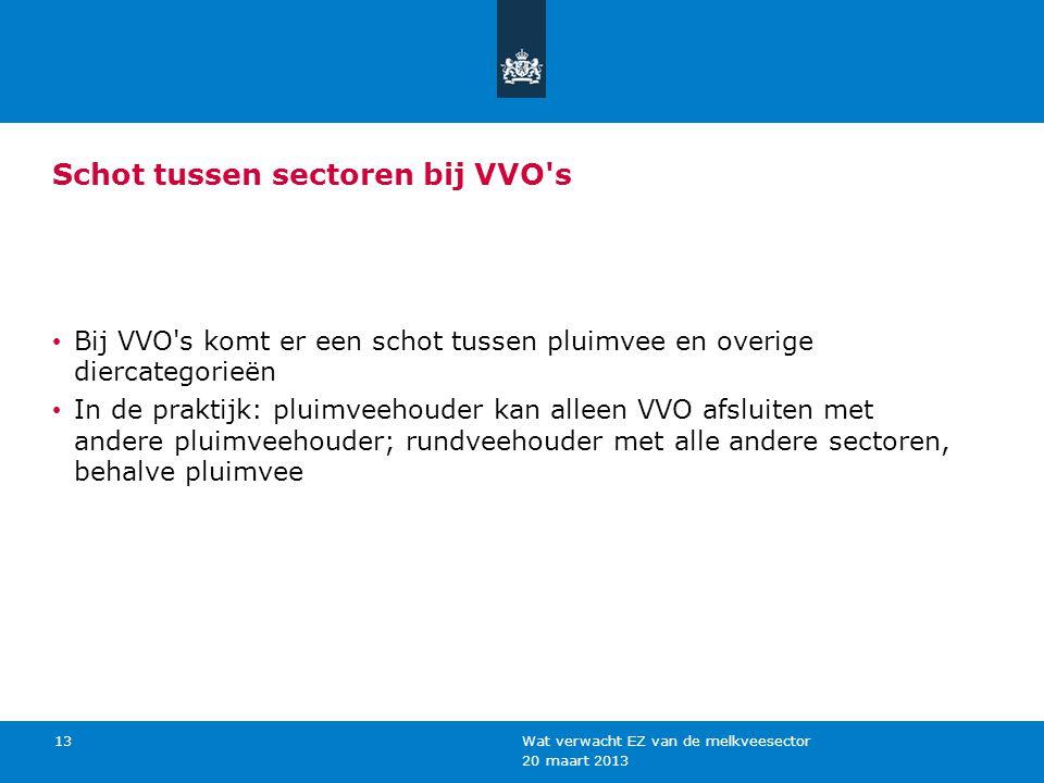 20 maart 2013 Wat verwacht EZ van de melkveesector 13 Schot tussen sectoren bij VVO's Bij VVO's komt er een schot tussen pluimvee en overige diercateg