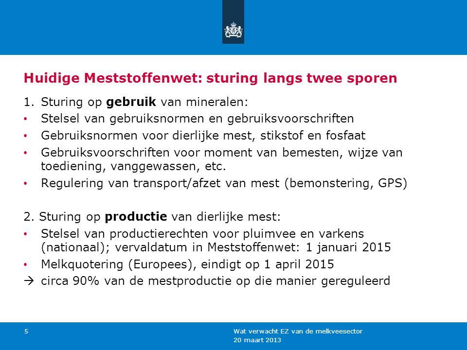 20 maart 2013 Wat verwacht EZ van de melkveesector 5 Huidige Meststoffenwet: sturing langs twee sporen 1.Sturing op gebruik van mineralen: Stelsel van