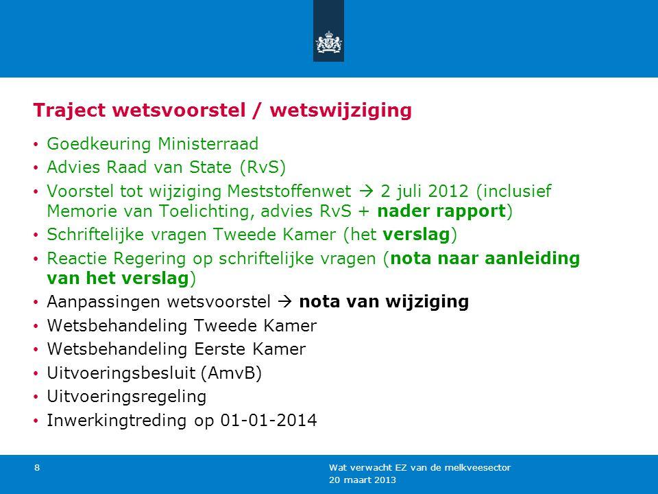 20 maart 2013 Wat verwacht EZ van de melkveesector 8 Traject wetsvoorstel / wetswijziging Goedkeuring Ministerraad Advies Raad van State (RvS) Voorste