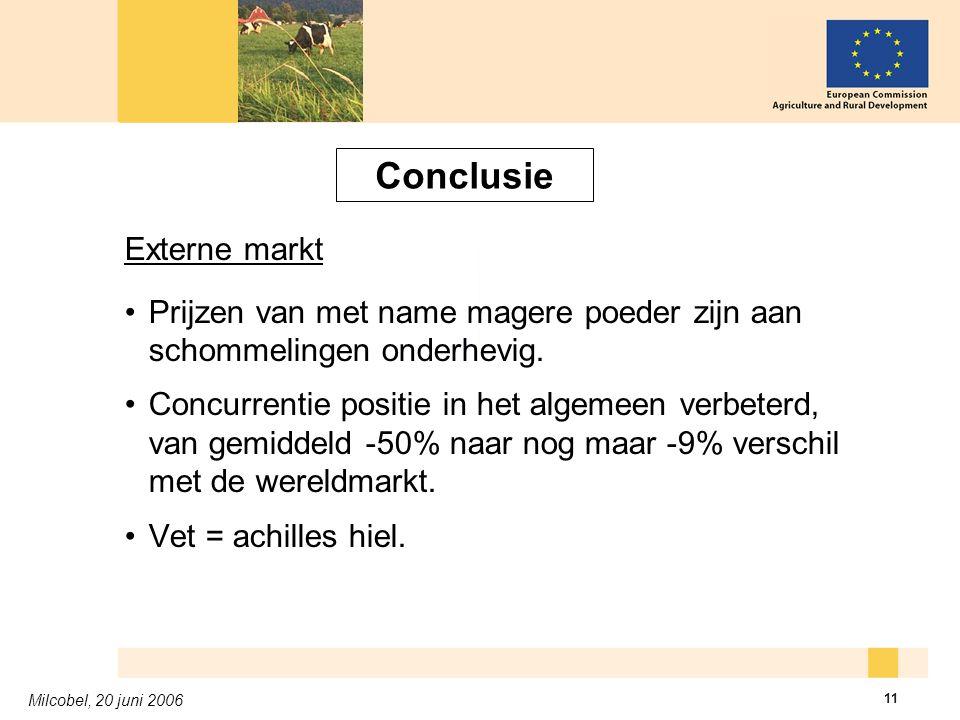 Milcobel, 20 juni 2006 11 Externe markt Prijzen van met name magere poeder zijn aan schommelingen onderhevig. Concurrentie positie in het algemeen ver
