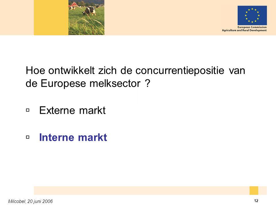 Milcobel, 20 juni 2006 12 Hoe ontwikkelt zich de concurrentiepositie van de Europese melksector ?  Externe markt  Interne markt