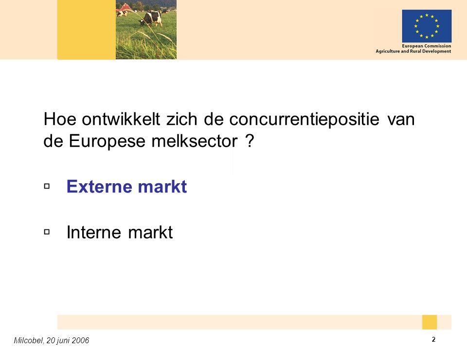 Milcobel, 20 juni 2006 2 Hoe ontwikkelt zich de concurrentiepositie van de Europese melksector ?  Externe markt  Interne markt