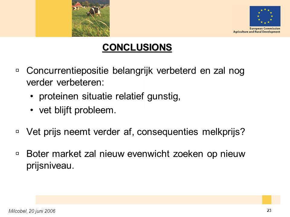 Milcobel, 20 juni 2006 23 CONCLUSIONS  Concurrentiepositie belangrijk verbeterd en zal nog verder verbeteren: proteinen situatie relatief gunstig, ve