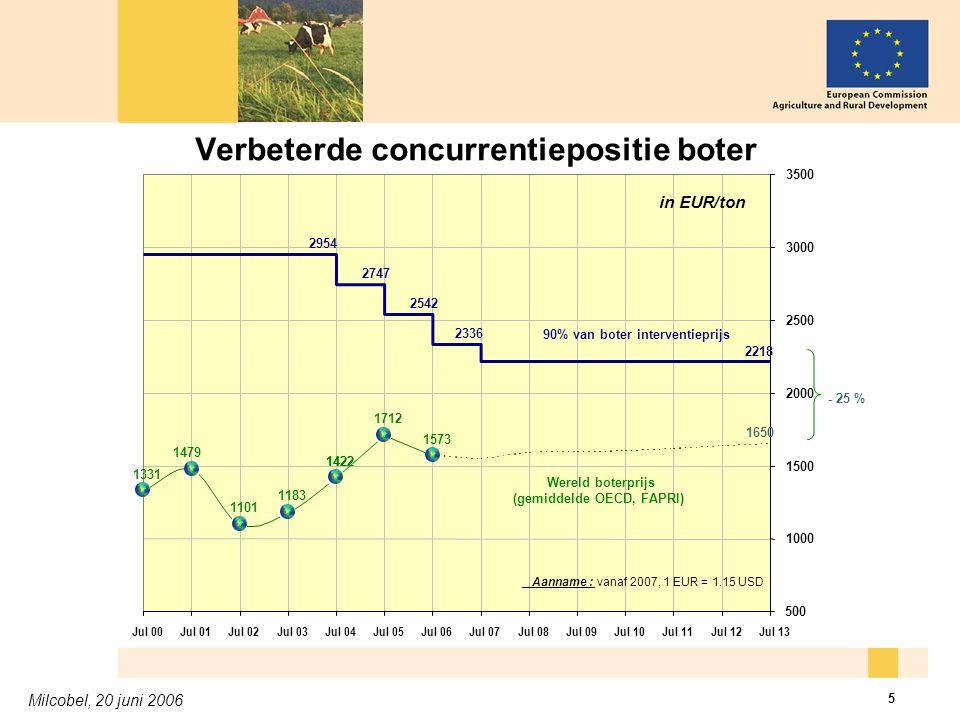 Milcobel, 20 juni 2006 16 Marktevenwicht van MMP (1 000 ton)