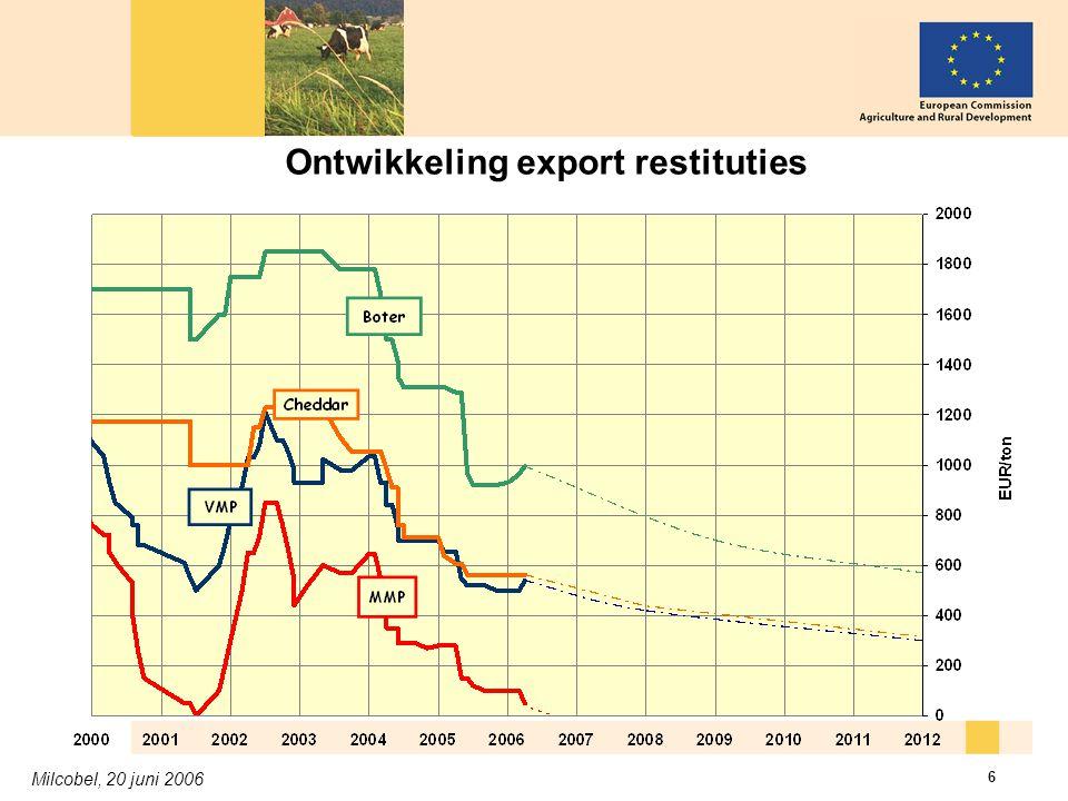 Milcobel, 20 juni 2006 6 Ontwikkeling export restituties
