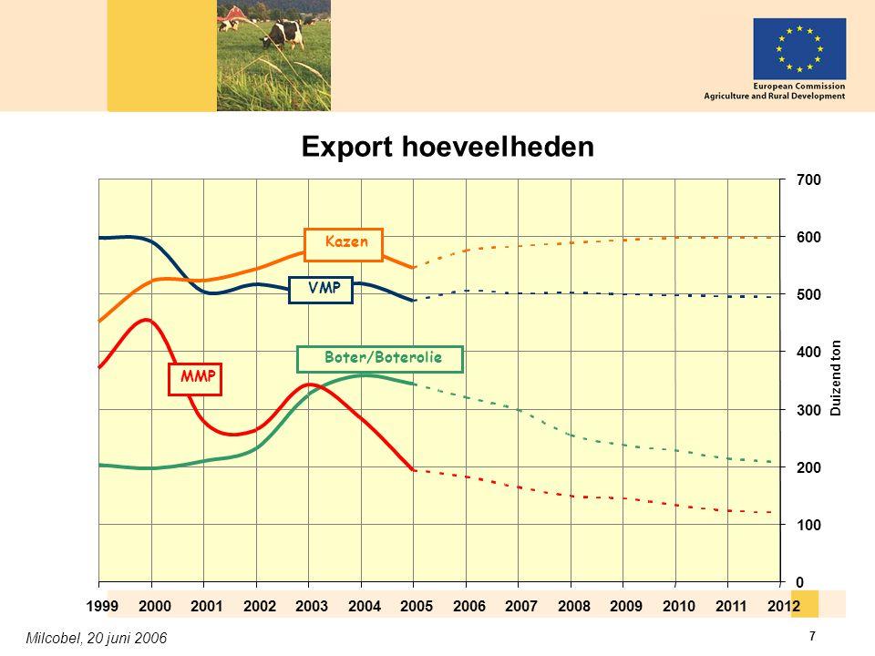 Milcobel, 20 juni 2006 7 Export hoeveelheden