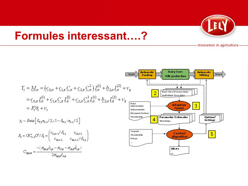 Formules interessant….?