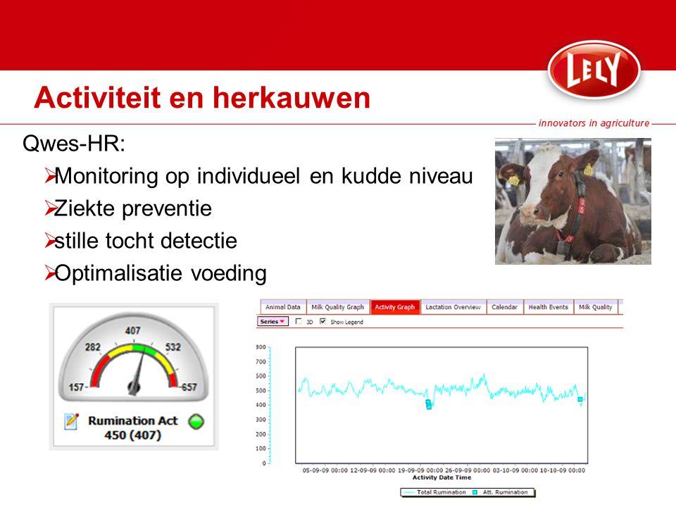 Qwes-HR:  Monitoring op individueel en kudde niveau  Ziekte preventie  stille tocht detectie  Optimalisatie voeding Activiteit en herkauwen