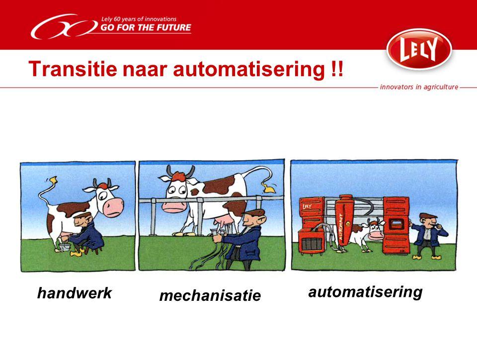 Transitie naar automatisering !! handwerk mechanisatie automatisering