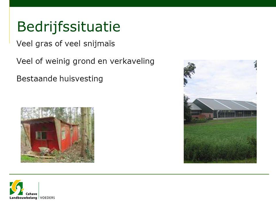 Bedrijfssituatie Veel gras of veel snijmaïs Veel of weinig grond en verkaveling Bestaande huisvesting