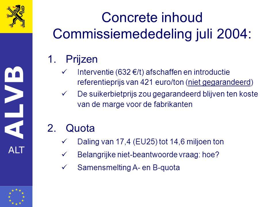 ALVB ALT Concrete inhoud Commissiemededeling juli 2004: 1.Prijzen Interventie (632 €/t) afschaffen en introductie referentieprijs van 421 euro/ton (niet gegarandeerd) De suikerbietprijs zou gegarandeerd blijven ten koste van de marge voor de fabrikanten 2.Quota Daling van 17,4 (EU25) tot 14,6 miljoen ton Belangrijke niet-beantwoorde vraag: hoe.