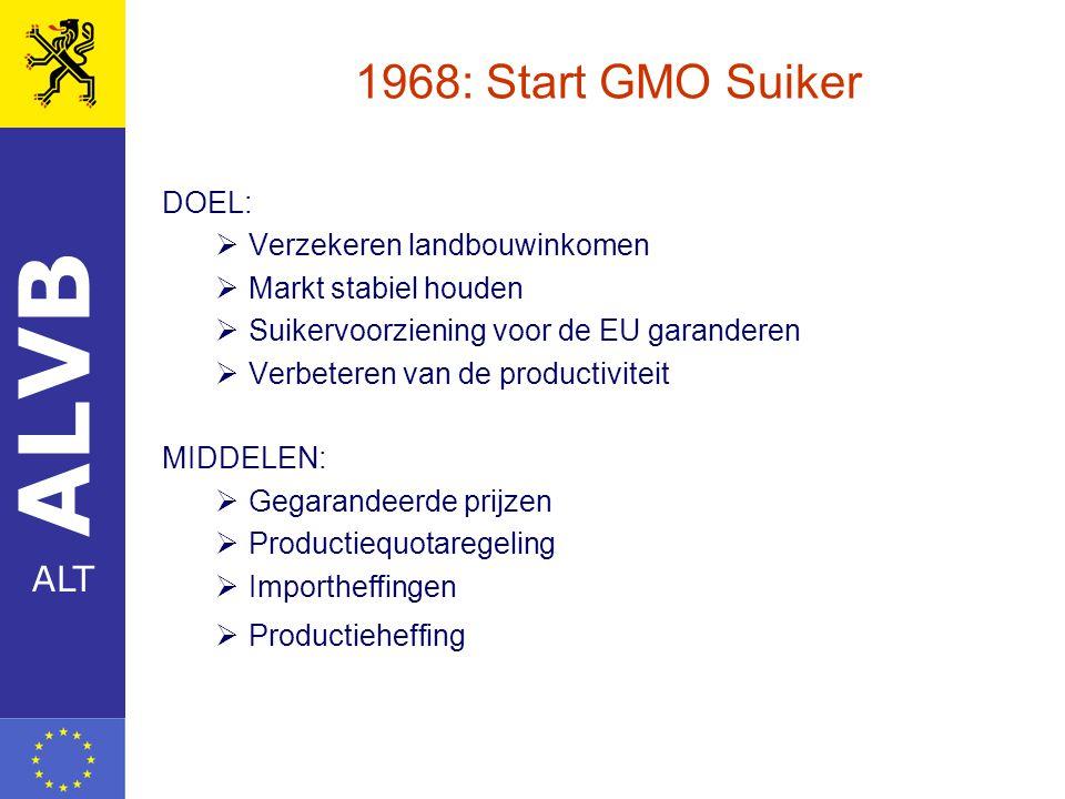 ALVB ALT 1968: Start GMO Suiker DOEL:  Verzekeren landbouwinkomen  Markt stabiel houden  Suikervoorziening voor de EU garanderen  Verbeteren van de productiviteit MIDDELEN:  Gegarandeerde prijzen  Productiequotaregeling  Importheffingen  Productieheffing