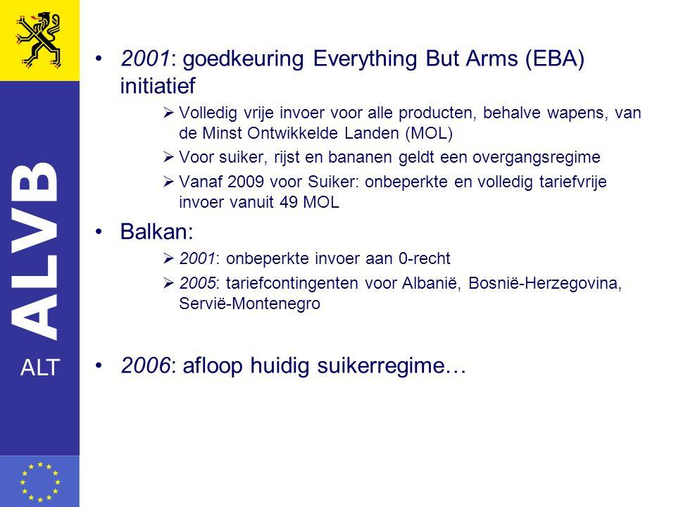 ALVB ALT 2001: goedkeuring Everything But Arms (EBA) initiatief  Volledig vrije invoer voor alle producten, behalve wapens, van de Minst Ontwikkelde Landen (MOL)  Voor suiker, rijst en bananen geldt een overgangsregime  Vanaf 2009 voor Suiker: onbeperkte en volledig tariefvrije invoer vanuit 49 MOL Balkan:  2001: onbeperkte invoer aan 0-recht  2005: tariefcontingenten voor Albanië, Bosnië-Herzegovina, Servië-Montenegro 2006: afloop huidig suikerregime…