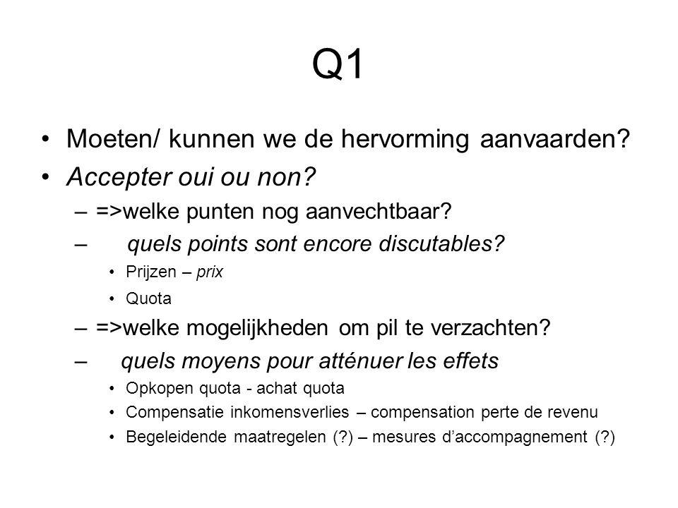 Q1 Moeten/ kunnen we de hervorming aanvaarden. Accepter oui ou non.