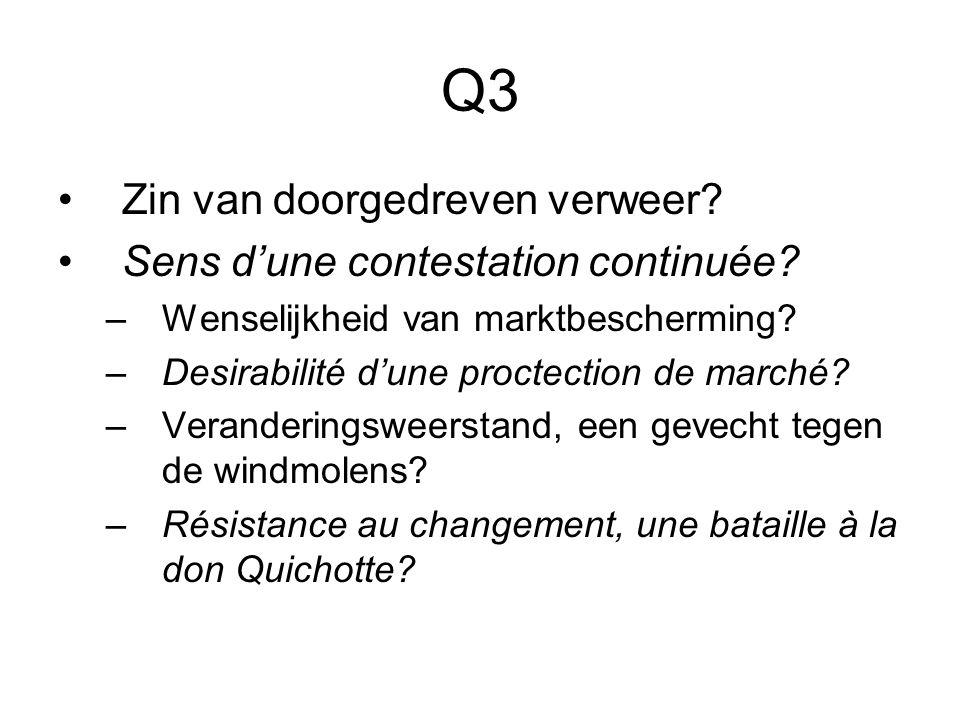 Q3 Zin van doorgedreven verweer. Sens d'une contestation continuée.