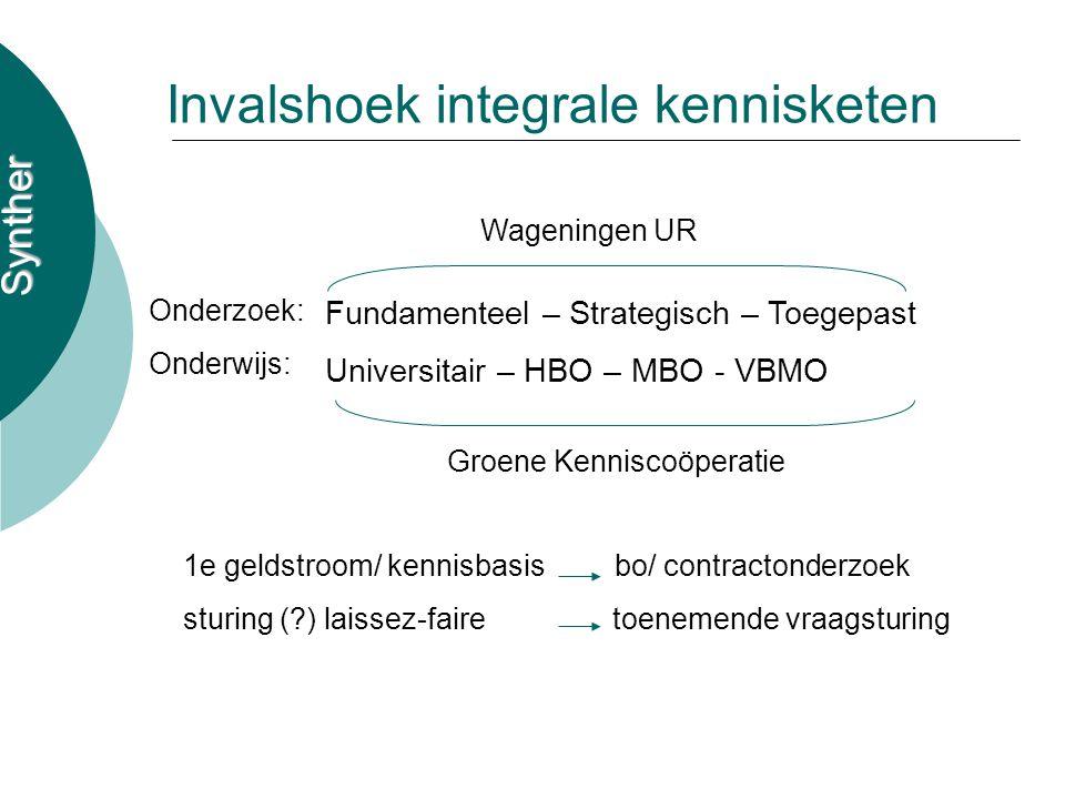 Synther Invalshoek integrale kennisketen Onderzoek: Onderwijs: Fundamenteel – Strategisch – Toegepast Universitair – HBO – MBO - VBMO Groene Kenniscoöperatie Wageningen UR 1e geldstroom/ kennisbasis bo/ contractonderzoek sturing ( ) laissez-faire toenemende vraagsturing