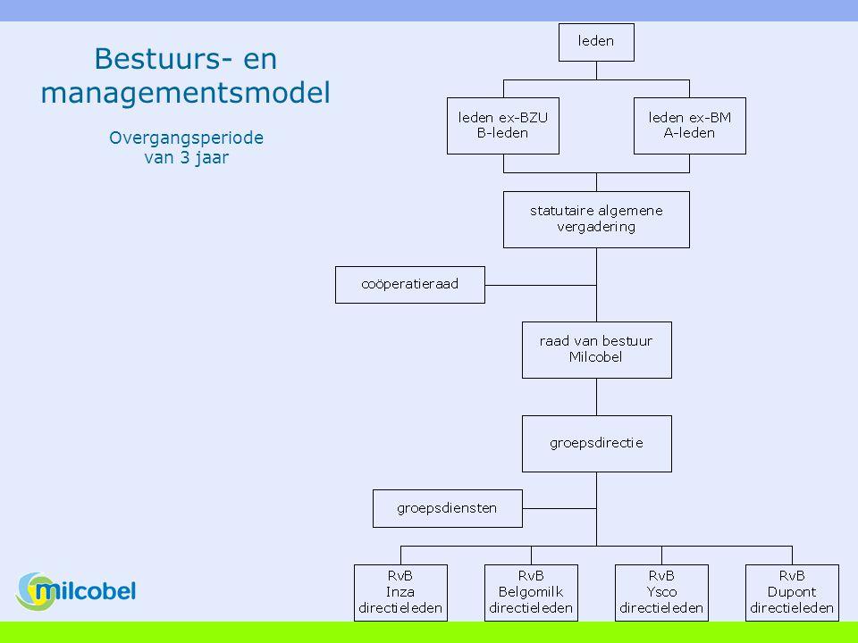 Bestuurs- en managementsmodel Overgangsperiode van 3 jaar