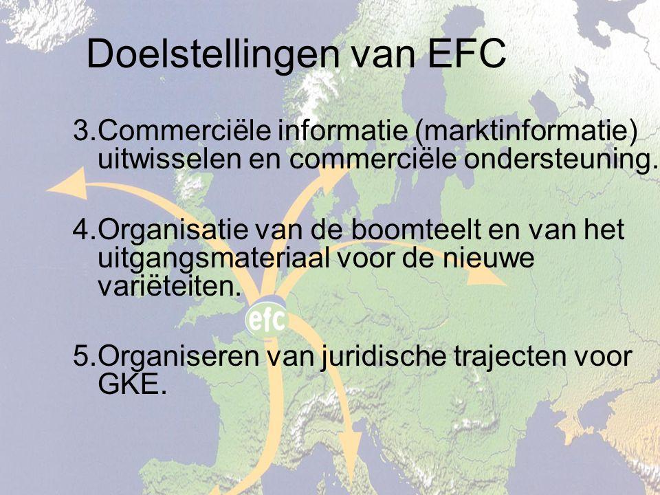 Doelstellingen van EFC 3.Commerciële informatie (marktinformatie) uitwisselen en commerciële ondersteuning.