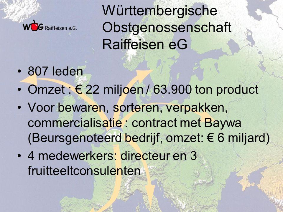 807 leden Omzet : € 22 miljoen / 63.900 ton product Voor bewaren, sorteren, verpakken, commercialisatie : contract met Baywa (Beursgenoteerd bedrijf, omzet: € 6 miljard) 4 medewerkers: directeur en 3 fruitteeltconsulenten Württembergische Obstgenossenschaft Raiffeisen eG