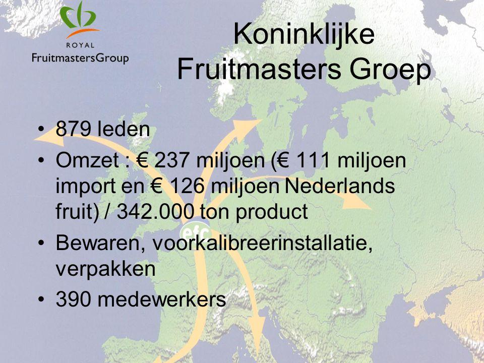 Veiling Haspengouw 800 leden Omzet fruit : € 79 miljoen / 113.000 ton product Bewaren, voorkalibreerinstallatie, verpakken 52 arbeiders, 42 bedienden