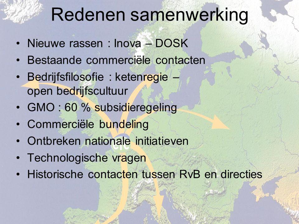 Doelstellingen bij oprichting 2001 Eén gezamenlijk OP Commerciële samenwerking Nieuwe variëteiten Kennis Oost-Europese productie & markt
