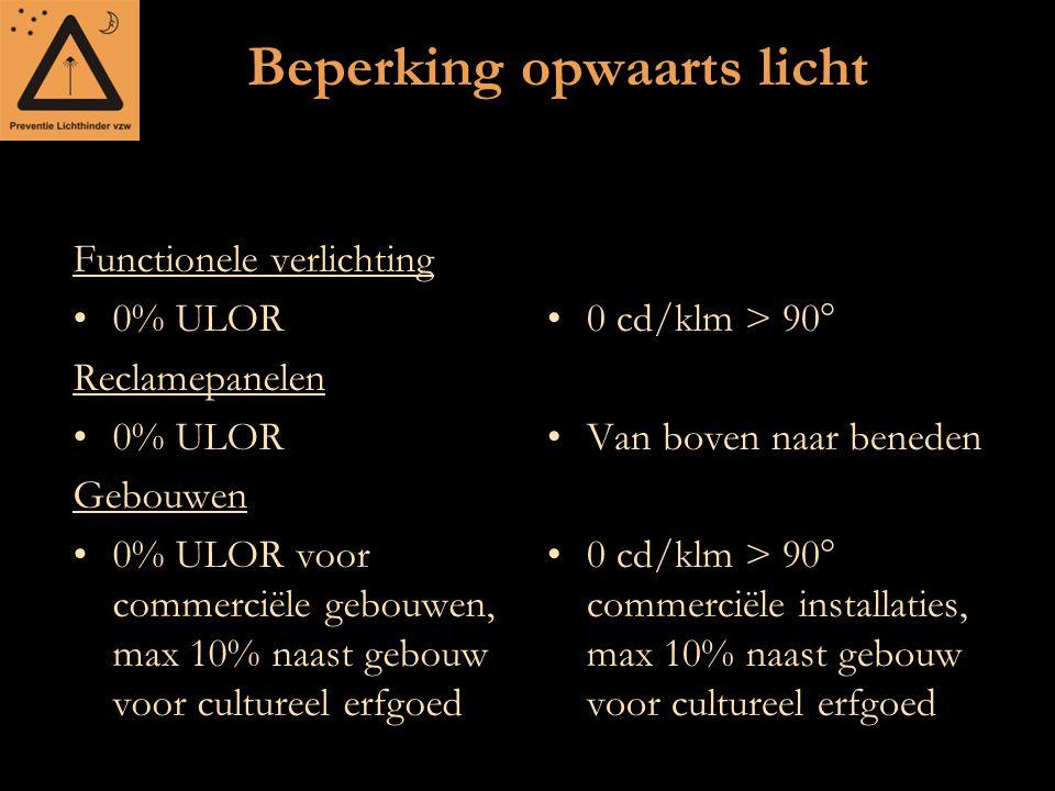 Beperking opwaarts licht Functionele verlichting 0% ULOR Reclamepanelen 0% ULOR Gebouwen 0% ULOR voor commerciële gebouwen, max 10% naast gebouw voor