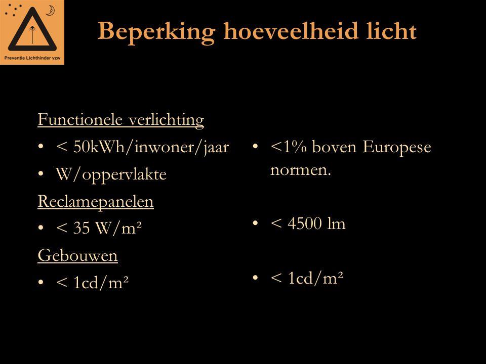 Beperking hoeveelheid licht Functionele verlichting < 50kWh/inwoner/jaar W/oppervlakte Reclamepanelen < 35 W/m² Gebouwen < 1cd/m² <1% boven Europese n
