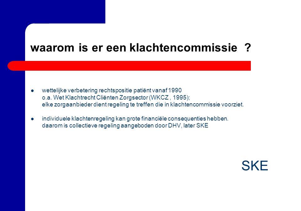 waarom is er een klachtencommissie ? wettelijke verbetering rechtspositie patiënt vanaf 1990 o.a. Wet Klachtrecht Cliënten Zorgsector (WKCZ, 1995); el