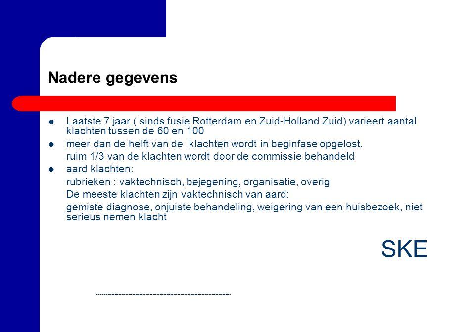 Nadere gegevens Laatste 7 jaar ( sinds fusie Rotterdam en Zuid-Holland Zuid) varieert aantal klachten tussen de 60 en 100 meer dan de helft van de klachten wordt in beginfase opgelost.
