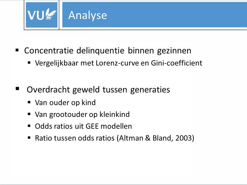 Analyse  Concentratie delinquentie binnen gezinnen  Vergelijkbaar met Lorenz-curve en Gini-coefficient  Overdracht geweld tussen generaties  Van ouder op kind  Van grootouder op kleinkind  Odds ratios uit GEE modellen  Ratio tussen odds ratios (Altman & Bland, 2003)
