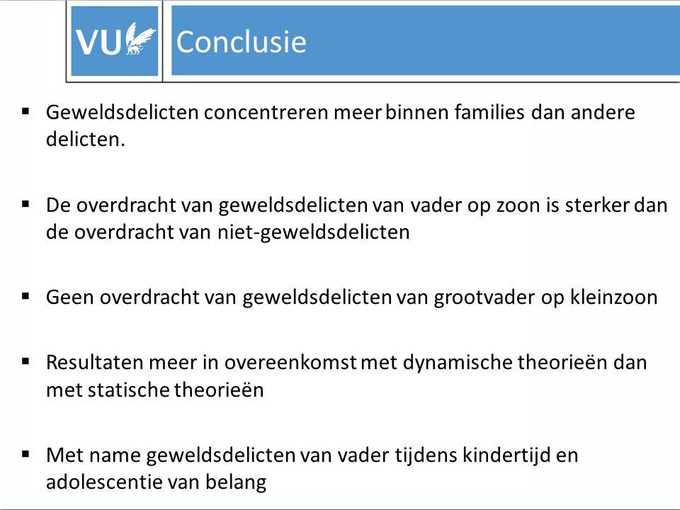 Conclusie  Geweldsdelicten concentreren meer binnen families dan andere delicten.