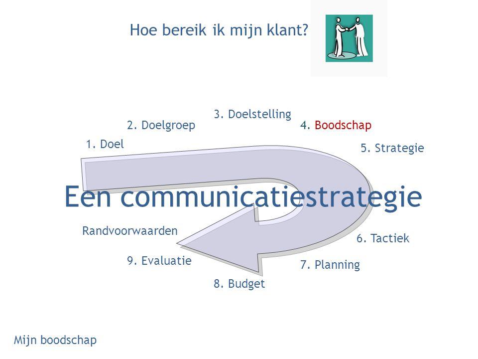 Een communicatiestrategie 1. Doel 2. Doelgroep 3.